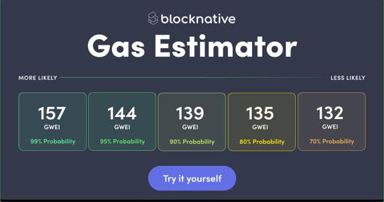 Blocknative Gas Estimator