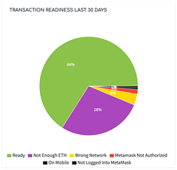 chart-transaction-readiness@2x