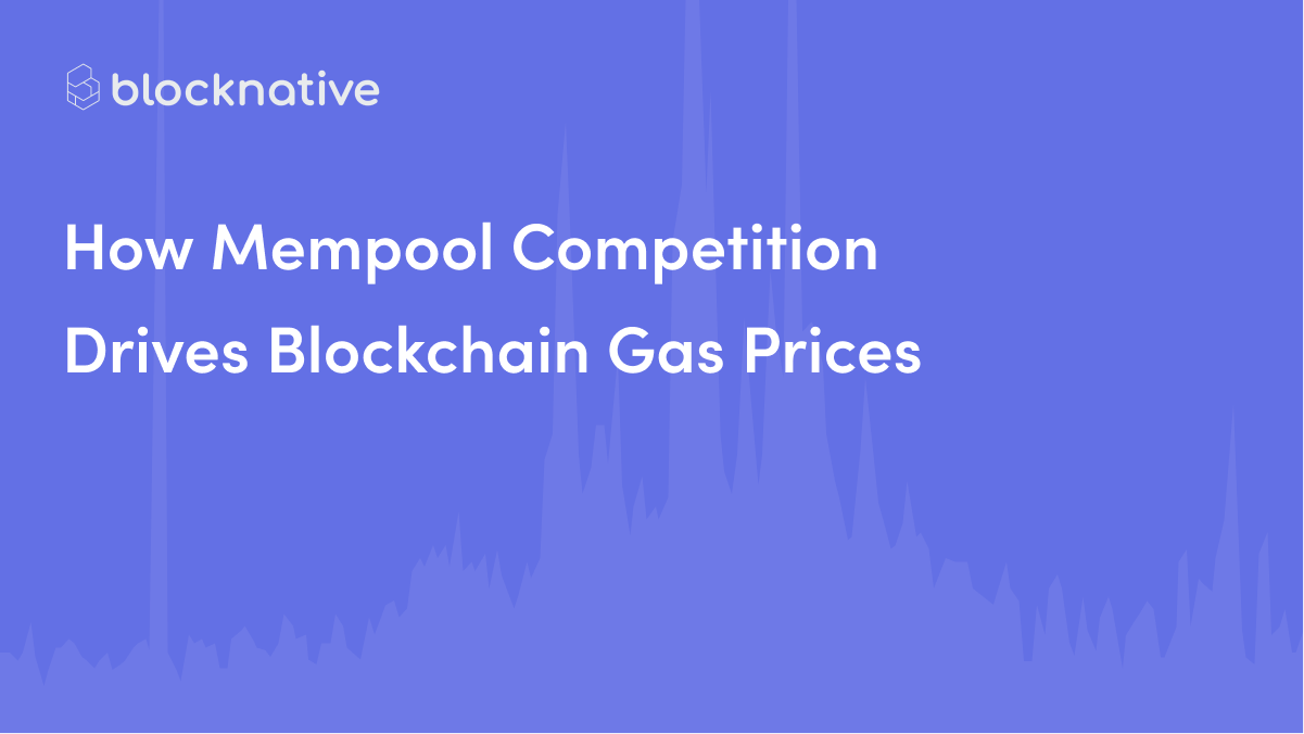 Ethereum Gas Prices: How the Mempool acts as a Competitive Market for Settlement